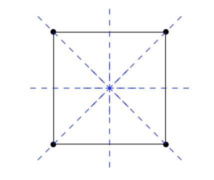 Simmetrie di un quadrato