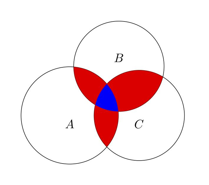 Intersezione di tre cerchi