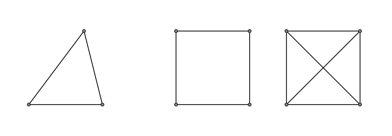 Triangolo, quadrato, quadrato con diagonali