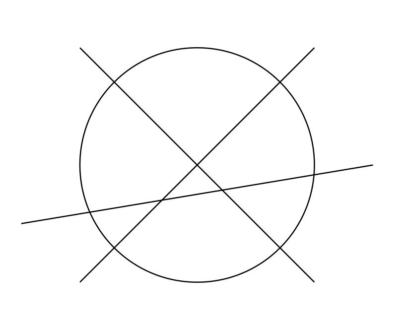 Cerchio e rette
