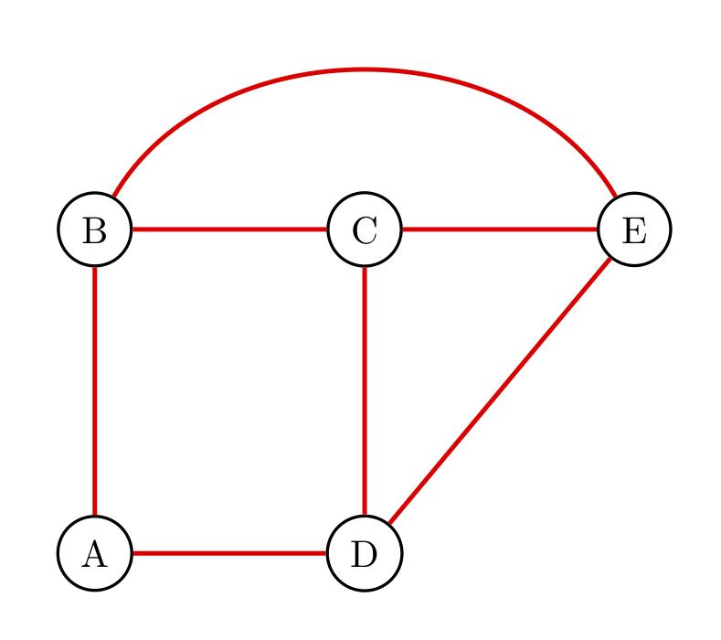 Grafo planare