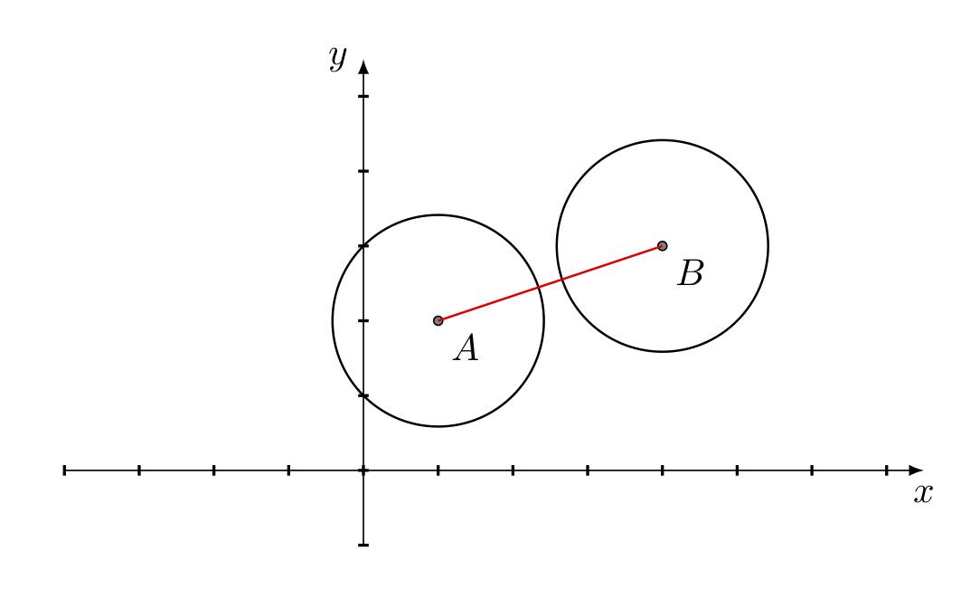 Collisione cerchio-cerchio