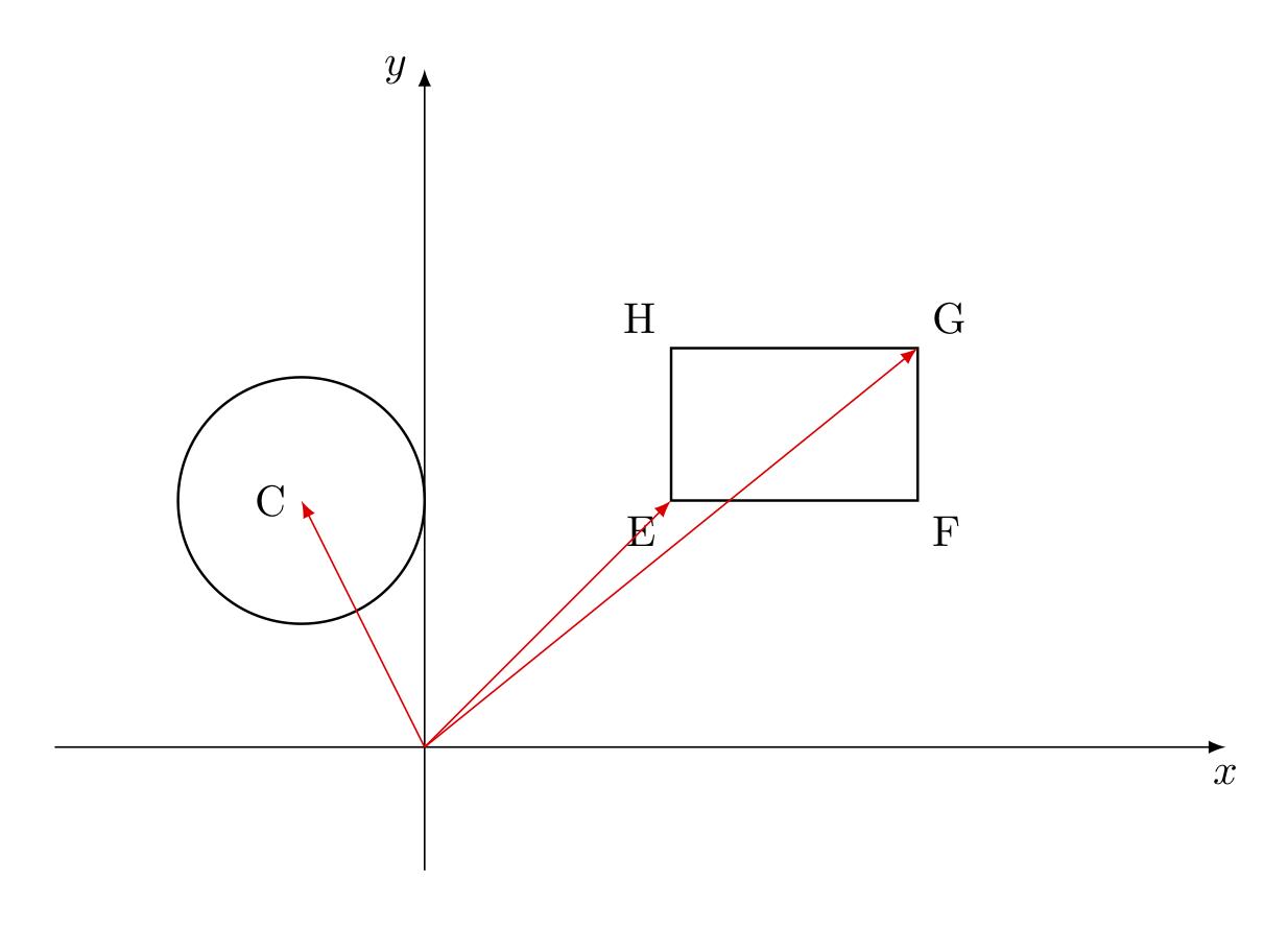 Collisione cerchio-rettangolo