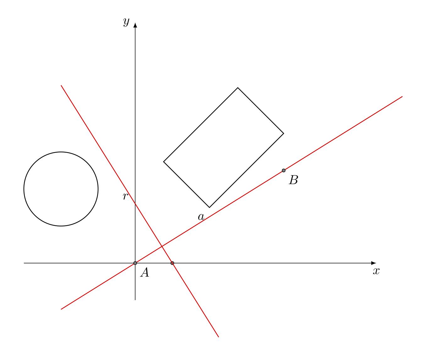Teorema di separazione degli assi (SAT)