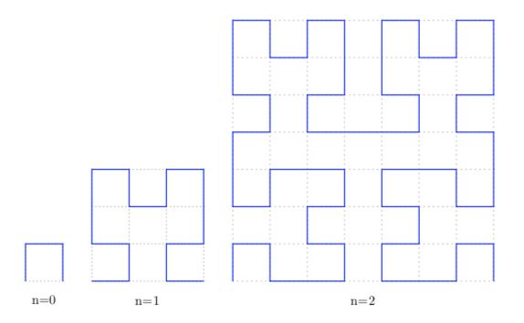 Costruzione curva di Hilbert