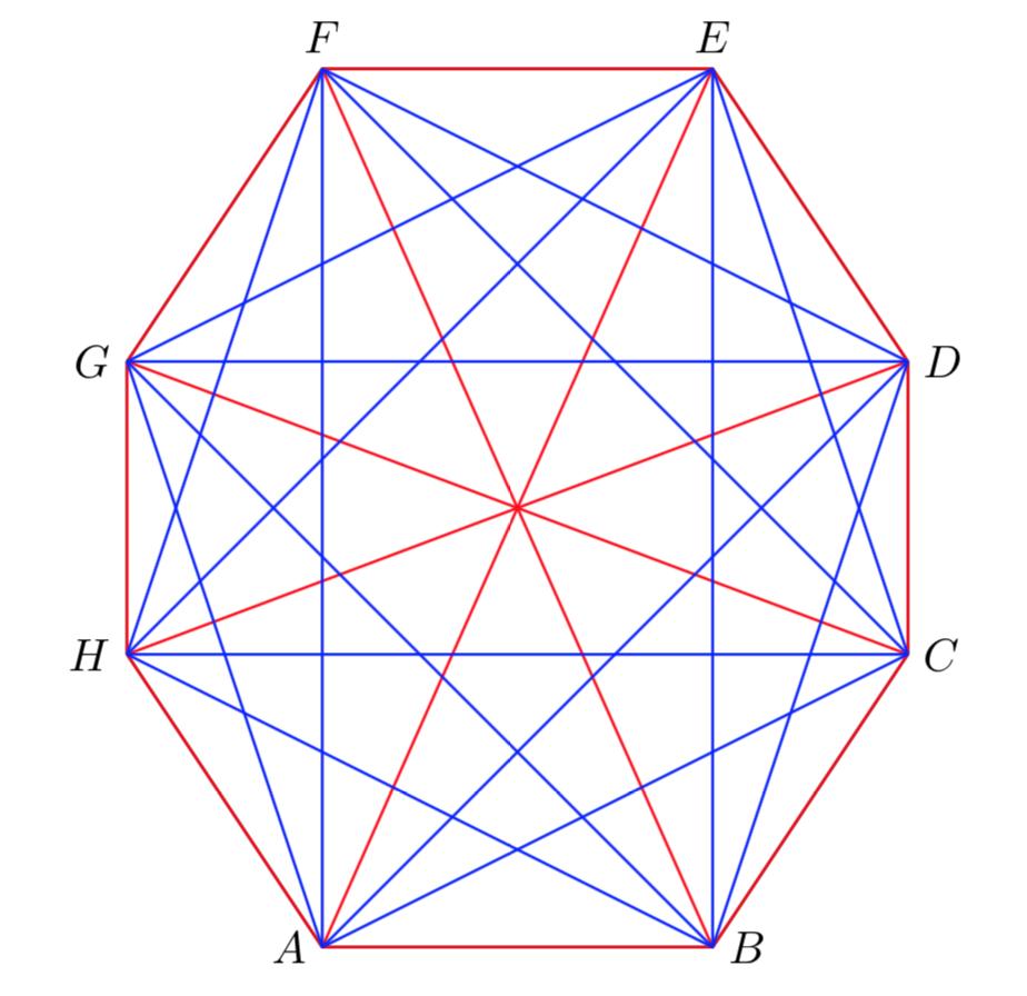 Grafo K8