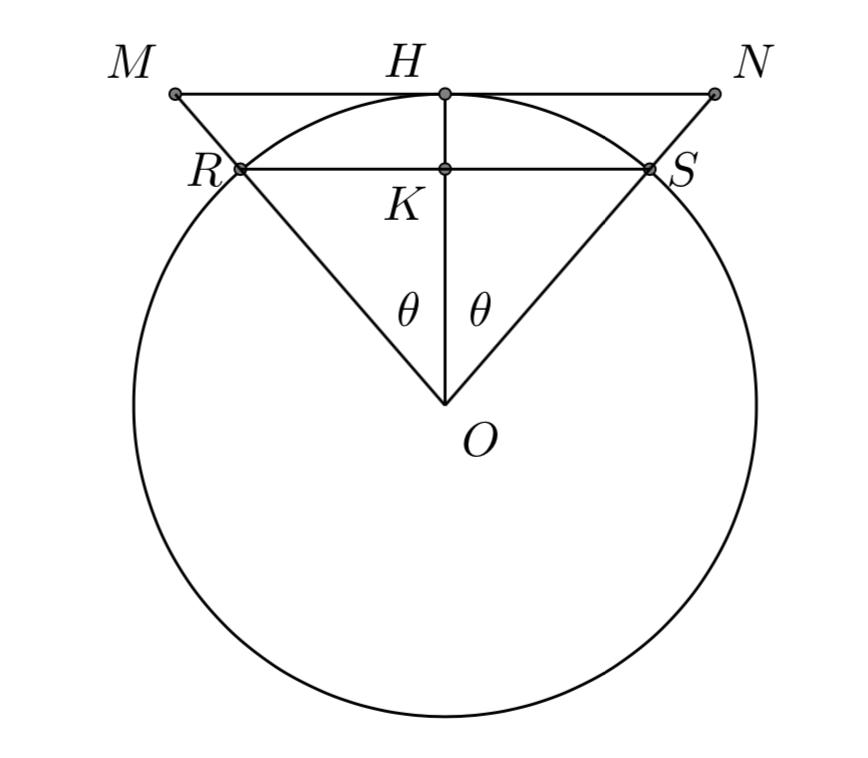 Dimostrazione geometrica formula di Viéte