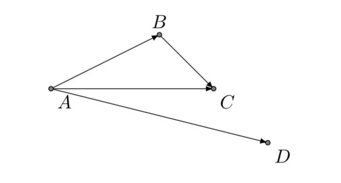 Steering algorithm