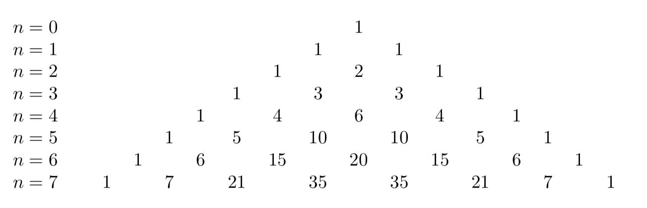 Triangolo di Pascal-Tartaglia