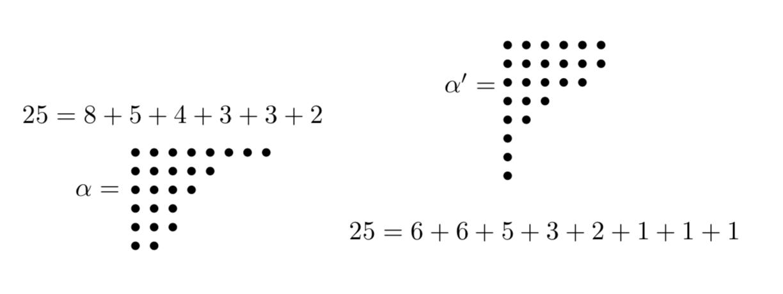 Diagrammi di Ferrer