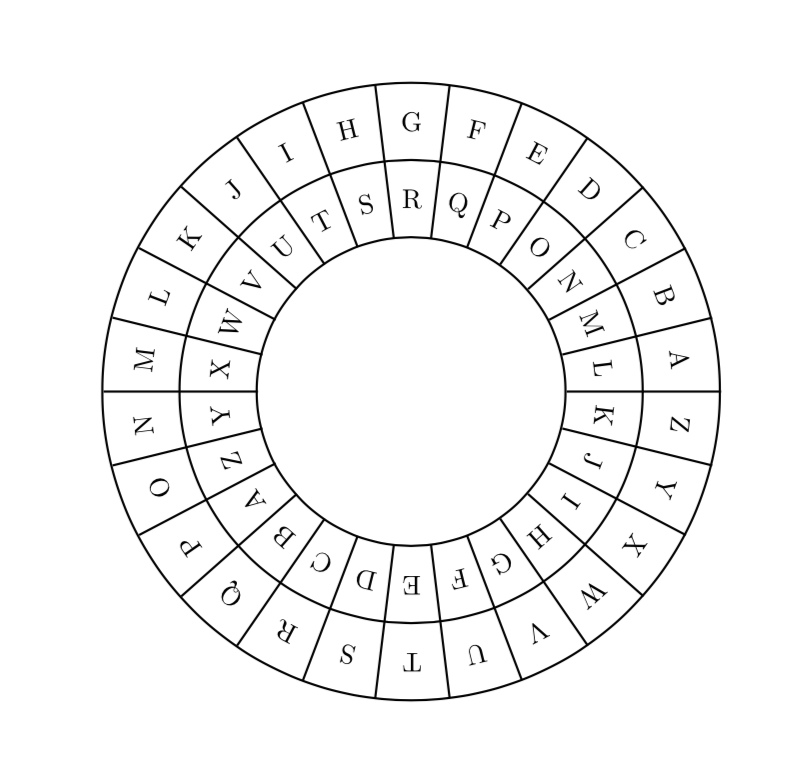 Disco cifrante di L. B. Alberti