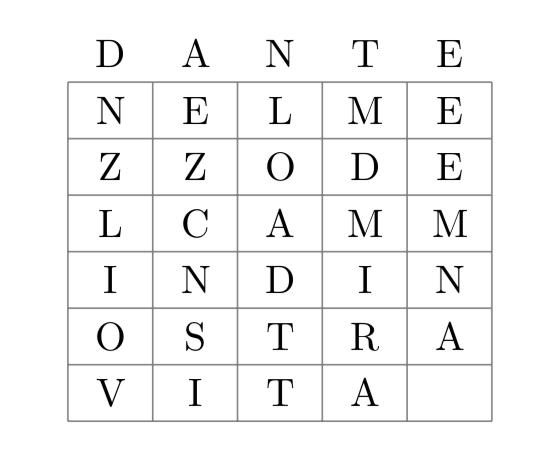 Schema Vigenère - Esempio 1
