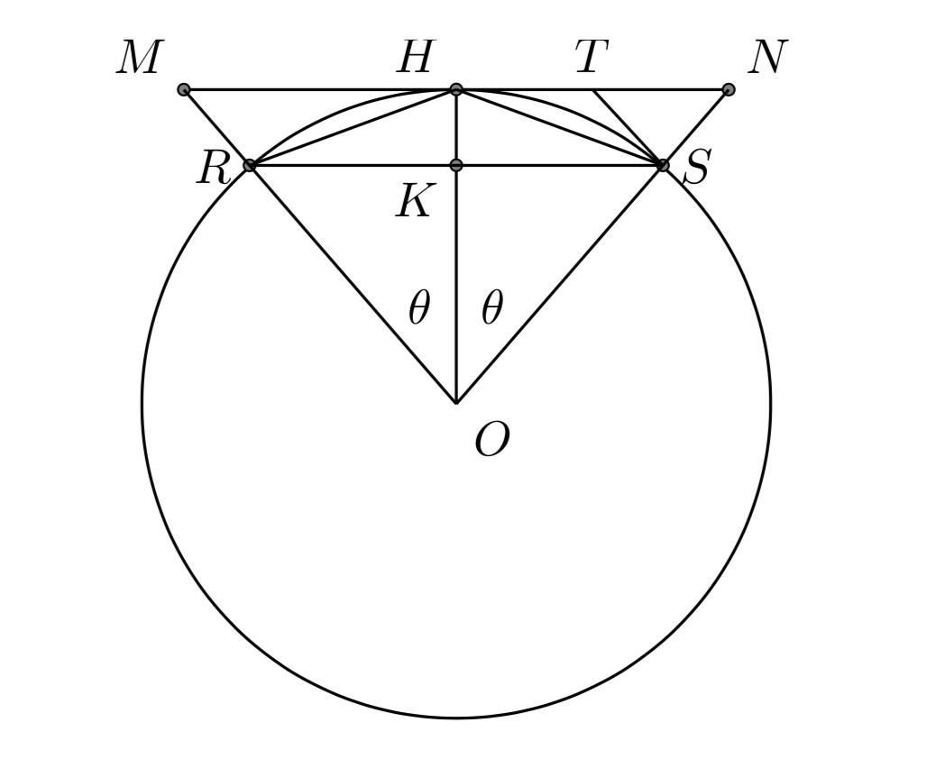 Calcolo di pi greco (Archimede)