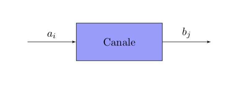 Diagramma blocco canale