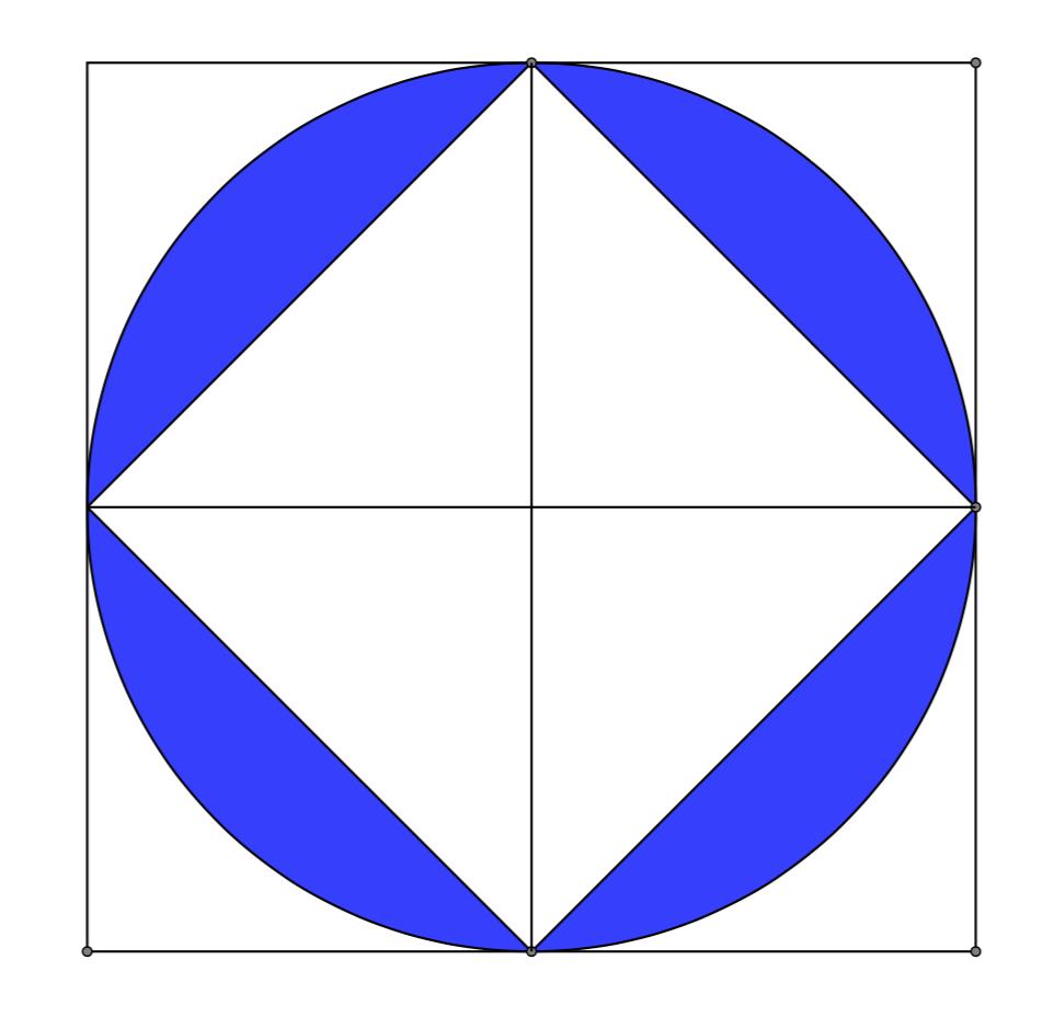 Quadrato inscritto e quadrato circoscritto a un cerchio